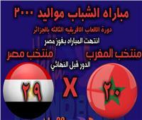 منتخب مصر لكرة اليد يتأهل لنهائي دورة الألعاب الإفريقية
