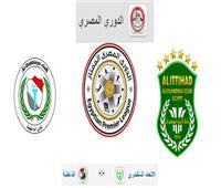 الجمعة.. الداخلية يواجه الاتحاد السكندري