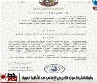 شاهد| وثيقة سرية تكشف لجوء «موزة» للإسرائيل لتخريب الدول العربية