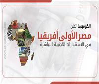 إنفوجراف| «الكوميسا»: مصر الأولى إفريقيا في الاستثمارات الأجنبية المباشرة