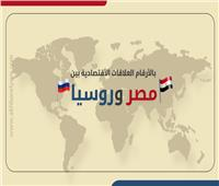 إنفوجراف | بالأرقام.. العلاقات الاقتصادية بين مصر وروسيا