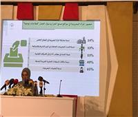 الأعلى للمرأة بالبحرين: ننتظر مساندة قوية للسيدات في الانتخابات