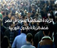 فيديوجراف| الزيادة السكانية السنوية في مصر ضعف دول أوربية