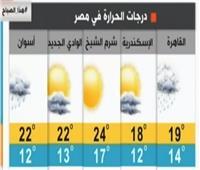 الأرصاد: الطقس مائل للبرودة