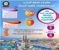 انفوجراف| أكبر مجمع بتروكيماويات فى الشرق الأوسط بالعين السخنة