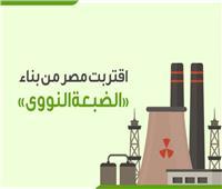إنفوجراف| مصر تقترب من بناء الضبعة النووى