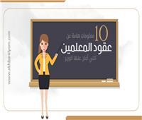 إنفوجراف  10 معلومات هامة عن مسابقة وظائف المعلمين الجديدة
