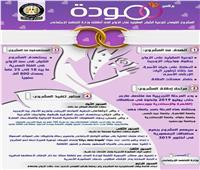 تفاصيل برنامج «مودة» لتوعية الشباب المقبلين على الزواج