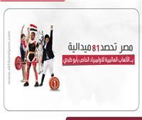 إنفوجراف| مصر تحصد 81 ميدالية بالألعاب العالمية للاولمبياد الخاص بأبو ظبي