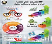 بالإنفوجراف| تعرف على زيادة معدلات الاستثمار في مصر