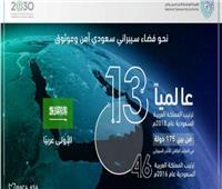 السعودية الأولى عربياً والـ13 عالمياً في مؤشر الأمم المتحدة للأمن السيبراني