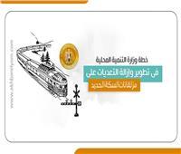 إنفوجراف| خطة «التنمية المحلية» لإزالة التعديات على مزلقانات السكة الحديد