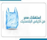 إنفوجراف  حجماستهلاك مصر من الأكياس البلاستيك