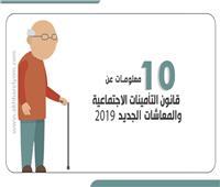 إنفوجراف | أهم 10 معلومات عن قانون التأمينات الاجتماعية والمعاشات الجديد