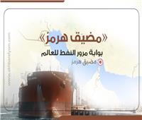 فيديو جراف| «مضيق هرمز» بوابة مرور النفط للعالم