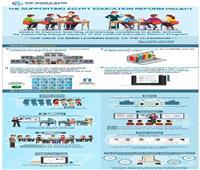 10 معلومات هامة يبرزها البنك الدولي عن منظومة التعليم في مصر