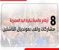 إنفوجراف | أرقام عالمية لكرة اليد المصرية 8 مشاركات ولقب بمونديال الناشئين