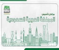 اليوم الوطني الـ89| «تايم لاين» بالتواريخ تأسيس المملكة العربية السعودية