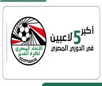انفوجراف  أكبر 5 لاعبين في الدوري المصري