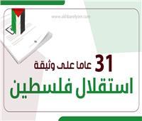 إنفوجراف| 31 عاما على وثيقة استقلال فلسطين