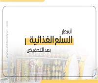 إنفوجراف| أسعار السلع الغذائية بعد التخفيض