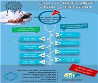 مصر الأولى في إصدار الفتاوى الطبية بنسبة 32%