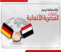 إنفوجراف| أرقام هامة ترسم العلاقات المصرية الألمانية
