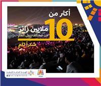 «موسم الرياض» يحطم التوقعات بـ10 مليون زائر