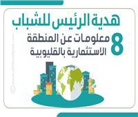 إنفوجراف| هدية الرئيس للشباب.. 8 معلومات عن المنطقة الاستثمارية بالقليوبية