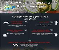 العالمي للفتوى: فتاوى الإخوان ضد الدولة المصرية تاريخ دموي ولا يزال