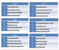 نتائج قرعة دورة المدارس الدولية لكرة القدم بمشاركة 24 فريقا