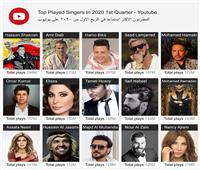 حصاد الربع الاول من عام ٢٠٢٠.. عمرو دياب وحماقي وشاكوش في صدارة قوائم المشاهدات
