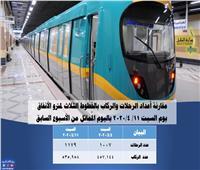 «المترو»: نقلنا 536 ألف راكب بالخطوط الثلاثة أمس