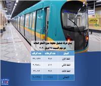 المترو: نقلنا 601 ألف راكب خلال 1114 رحلة يوم السبت