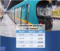المترو| نقلنا مليون راكب خلال 1150 رحلة أمس
