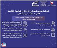 الأحد| البحرين تبدأ تطبيق «العزل المنزلي الاختياري» لمصابي كورونا