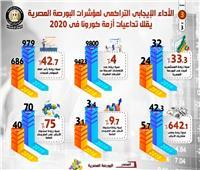 بالإنفوجراف.. البورصة المصرية تتعافى من آثار أزمة كورونا العالمية