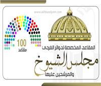 إنفوجراف| المقاعد المخصصة لدوائر الفردي والمرشحين عليها بانتخابات «الشيوخ»