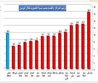 العمال وكبار السن تصدروا المشهد الانتخابي في محافظة الغربية