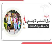 إنفوجراف | شروط وزارة التضامن الاجتماعي لإعادة فتح الحضانات