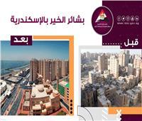 إنفوجراف.. مشروع «بشاير الخير» بمحافظة الإسكندرية