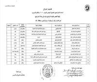 ننشر أسماء المرشحين ومهنهم ورموزهم في انتخابات مجلس النواب بقنا