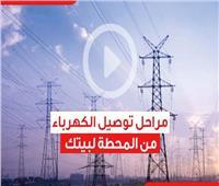 فيديوجراف| مراحل توصيل الكهرباءمن المحطة للمنزل