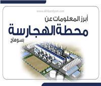 إنفوجراف| معلومات عن محطة «الهجارسة» لمعالجة مياه الصرف بسوهاج