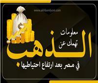إنفوجراف| معلومات تهمك عن الذهب في مصر