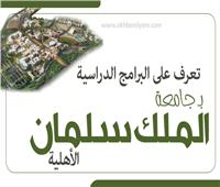 إنفوجراف| قبل افتتاحها.. البرامج الدراسية في «جامعة الملك سلمان»