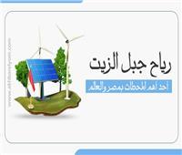 إنفوجراف| معلومات عن محطة رياح «جبل الزيت» الأهم  بمصر والعالم