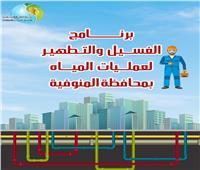 خطة غسيل شبكات المياه بالمنوفية خلال ديسمبر