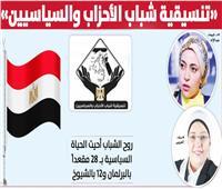 «تنسيقية شباب الأحزاب والسياسيين».. الأنجح فى 2020