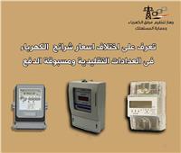 أسعار شرائح الكهرباء في العدادات التقليدية ومسبوقة الدفع